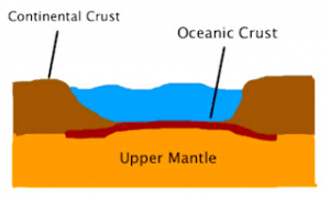 picture of the earths continental crust